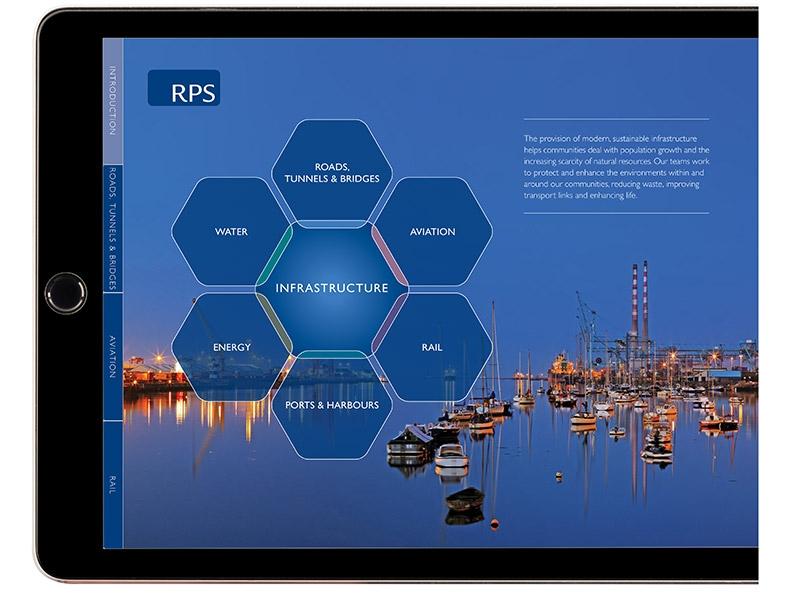 RPS Group PLC